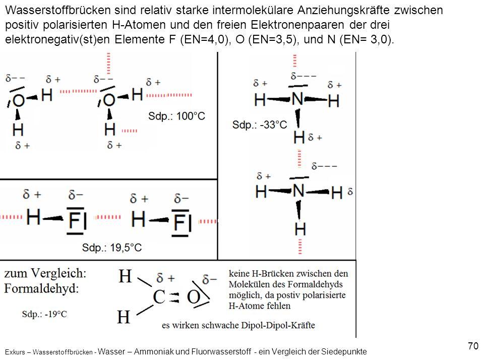 Wasserstoffbrücken sind relativ starke intermolekülare Anziehungskräfte zwischen positiv polarisierten H-Atomen und den freien Elektronenpaaren der drei elektronegativ(st)en Elemente F (EN=4,0), O (EN=3,5), und N (EN= 3,0).