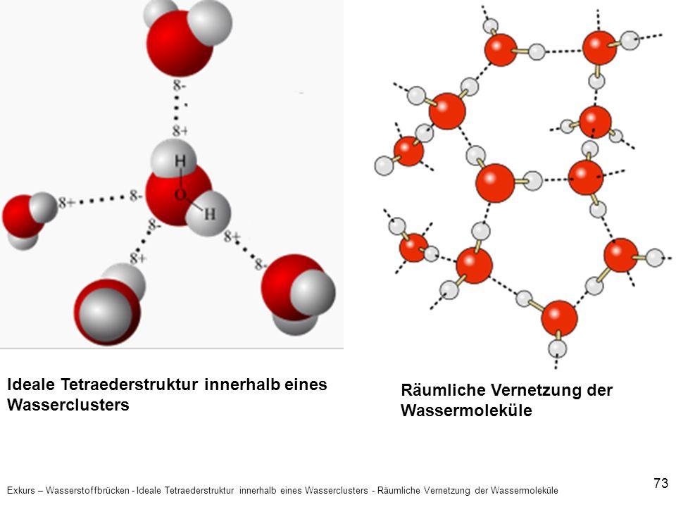 Ideale Tetraederstruktur innerhalb eines Wasserclusters