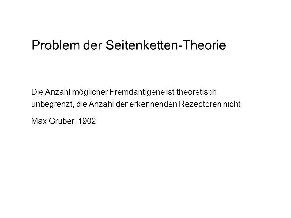 Problem der Seitenketten-Theorie