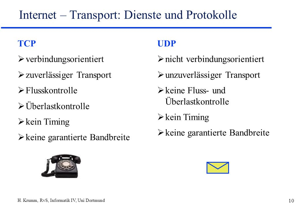 Internet – Transport: Dienste und Protokolle
