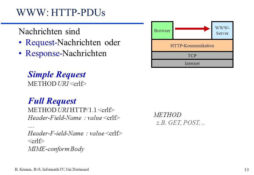 WWW: HTTP-PDUs Nachrichten sind Request-Nachrichten oder