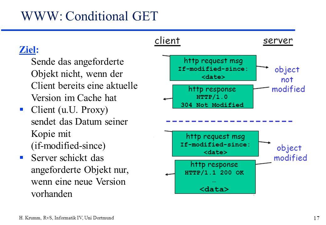 WWW: Conditional GET Ziel: Sende das angeforderte Objekt nicht, wenn der Client bereits eine aktuelle Version im Cache hat.
