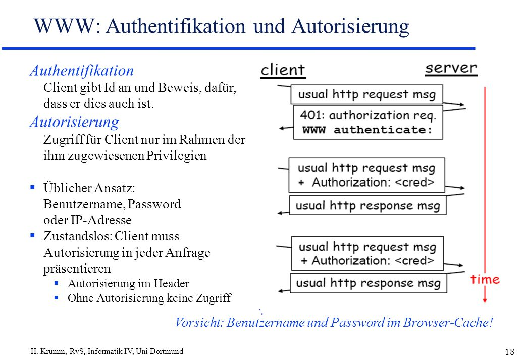 WWW: Authentifikation und Autorisierung
