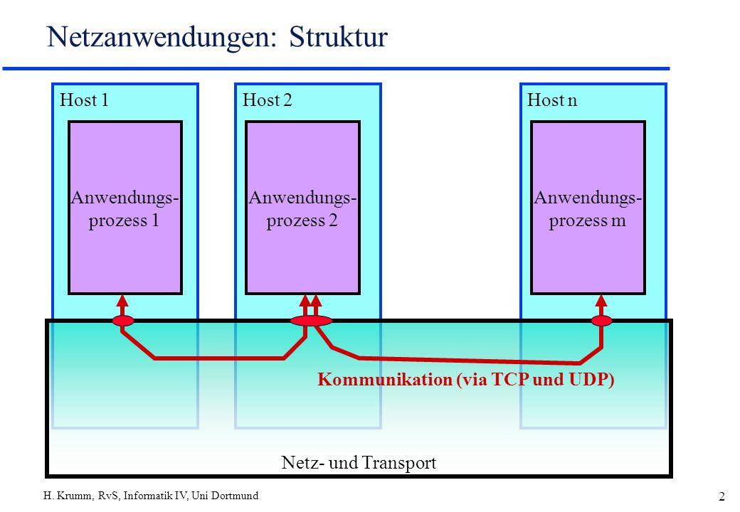 Netzanwendungen: Struktur