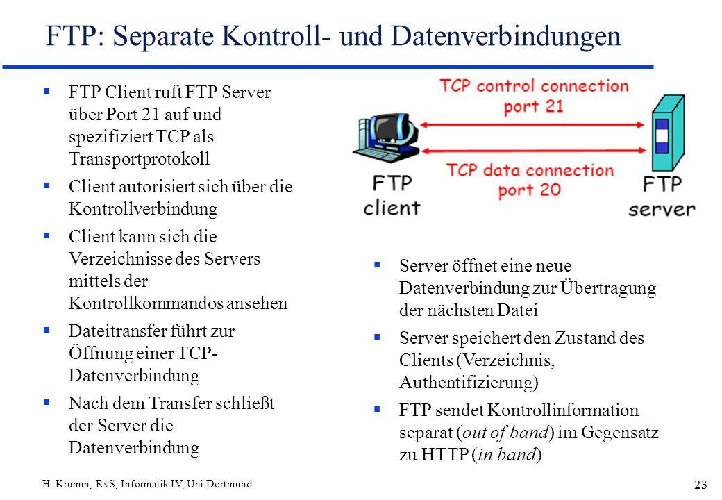 FTP: Separate Kontroll- und Datenverbindungen