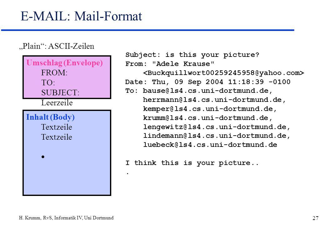 ". E-MAIL: Mail-Format ""Plain : ASCII-Zeilen Umschlag (Envelope)"