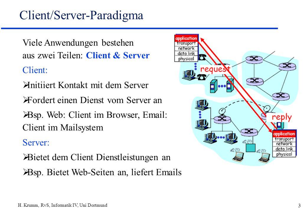 Client/Server-Paradigma
