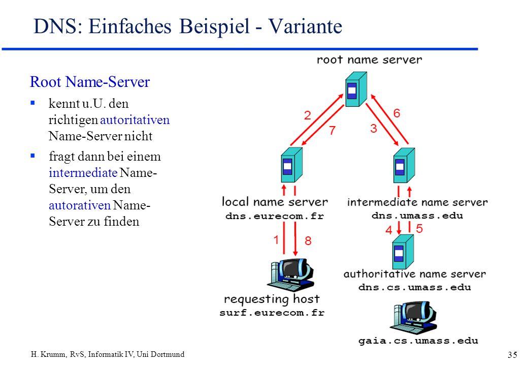 DNS: Einfaches Beispiel - Variante