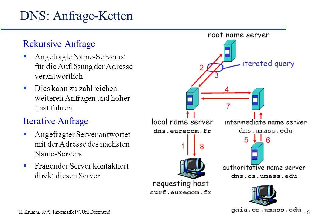 DNS: Anfrage-Ketten Rekursive Anfrage Iterative Anfrage