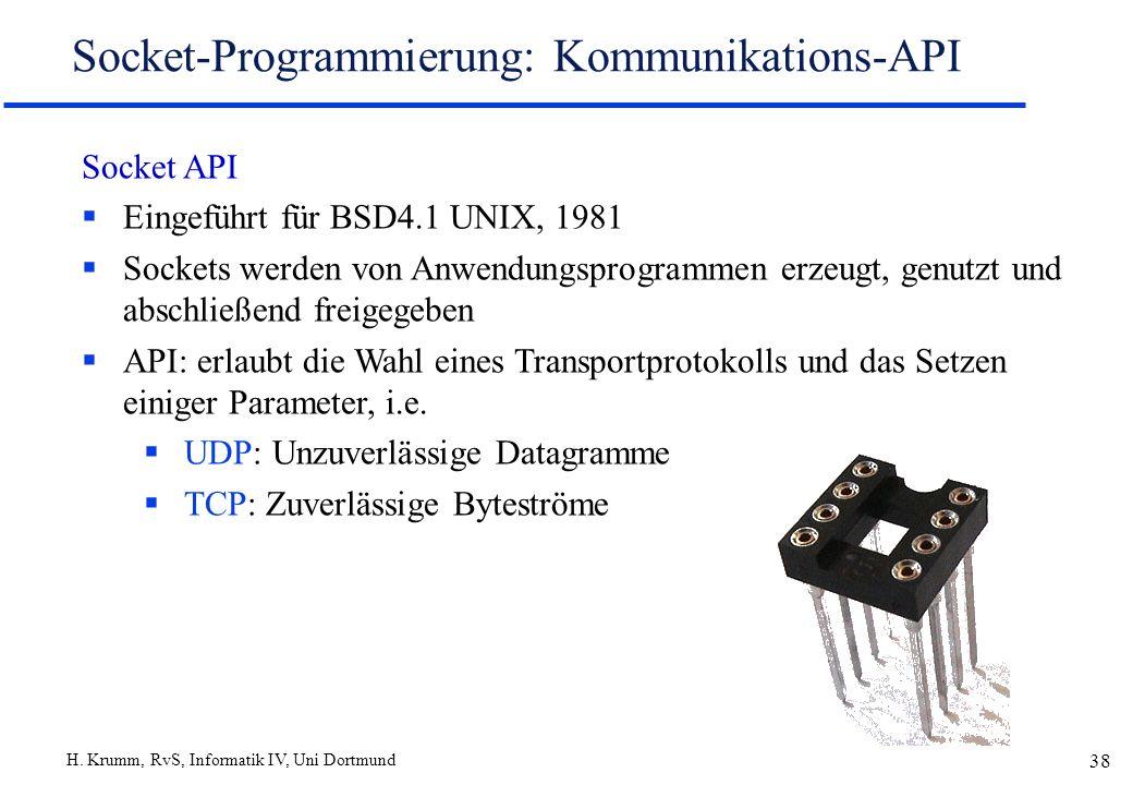 Socket-Programmierung: Kommunikations-API