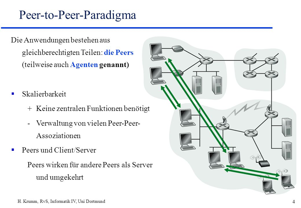 Peer-to-Peer-Paradigma
