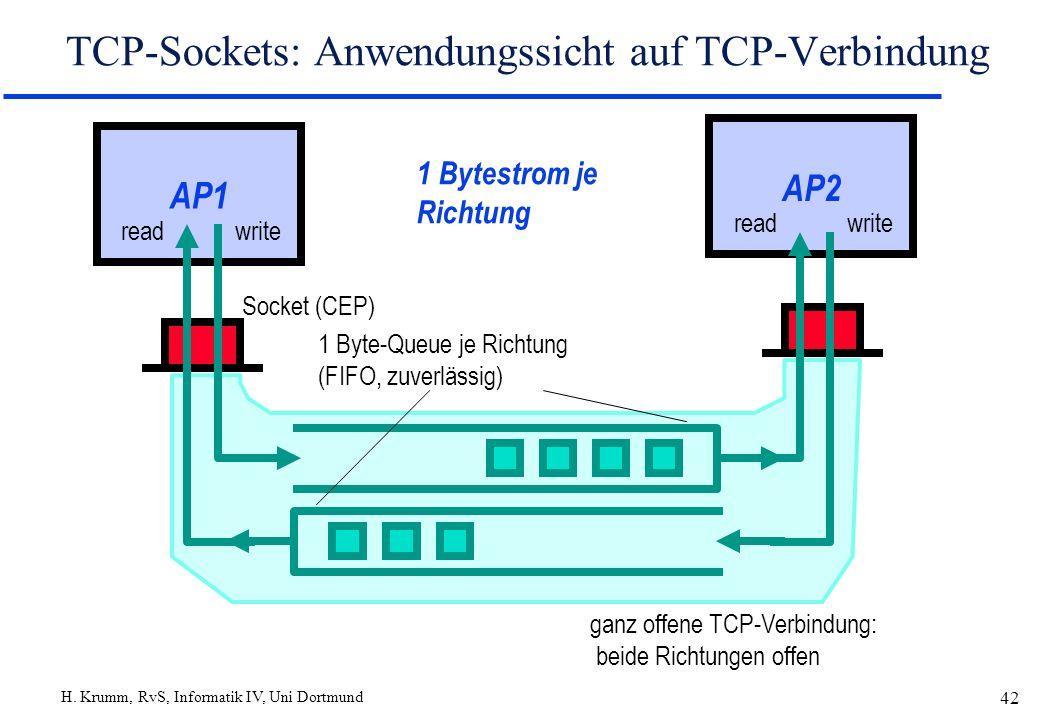 TCP-Sockets: Anwendungssicht auf TCP-Verbindung