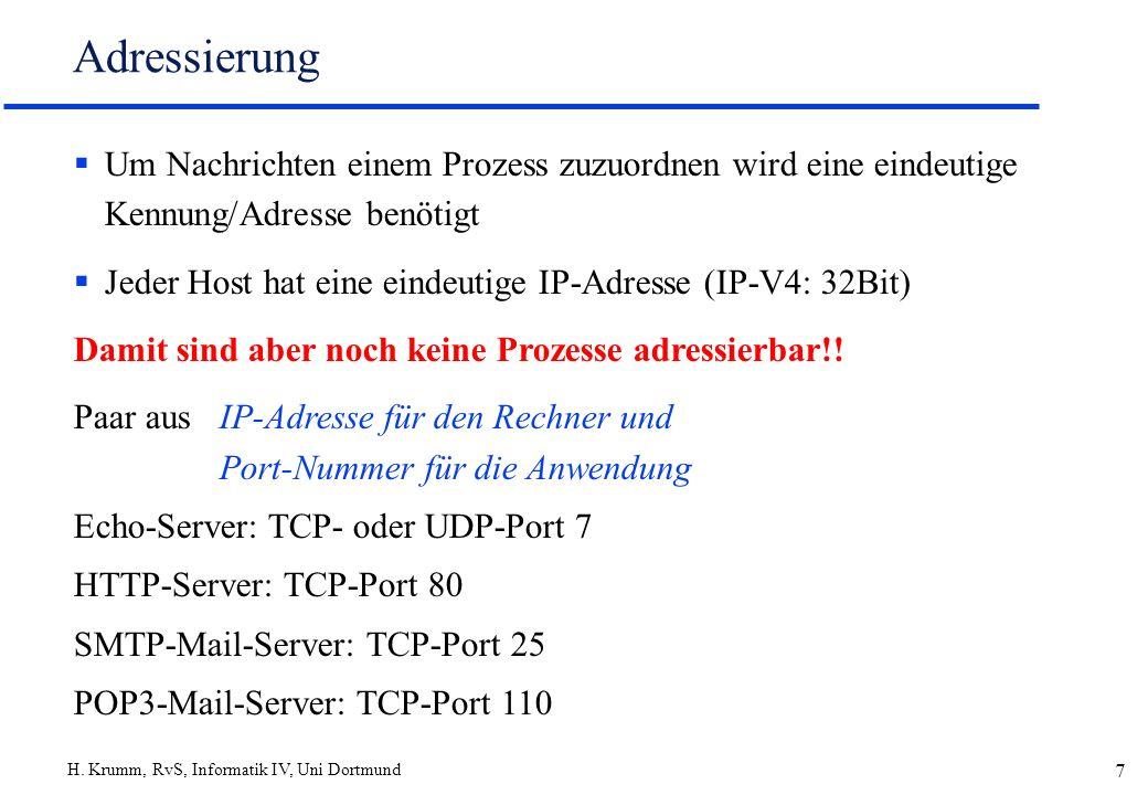 Adressierung Um Nachrichten einem Prozess zuzuordnen wird eine eindeutige Kennung/Adresse benötigt.