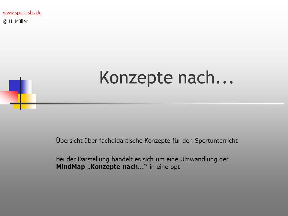 www.sport-sbs.de © H. Müller. Konzepte nach... Übersicht über fachdidaktische Konzepte für den Sportunterricht.