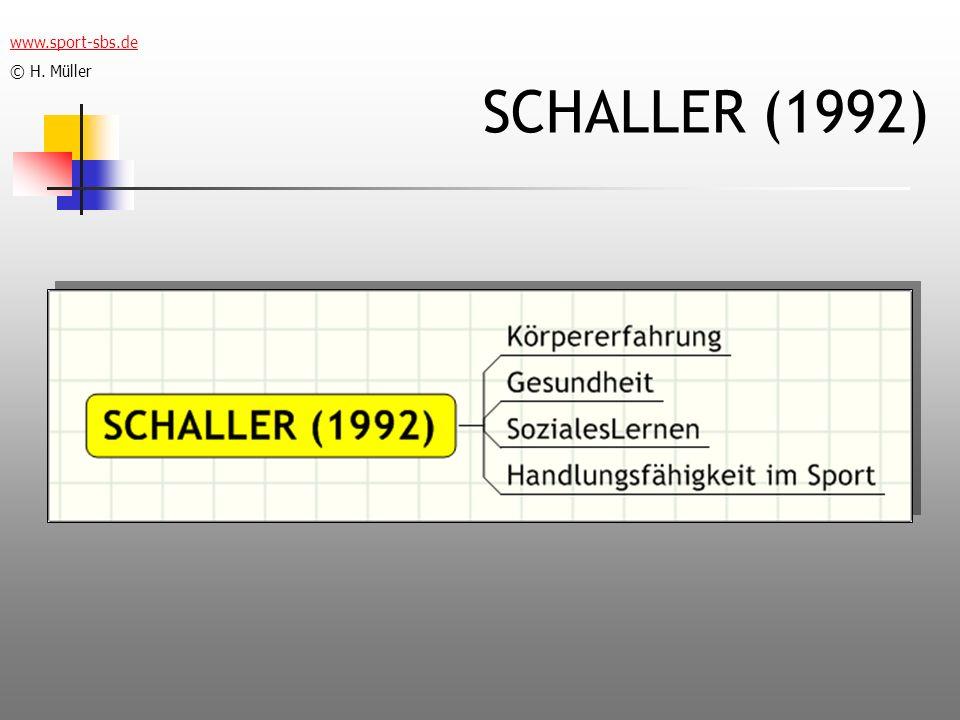www.sport-sbs.de © H. Müller SCHALLER (1992)