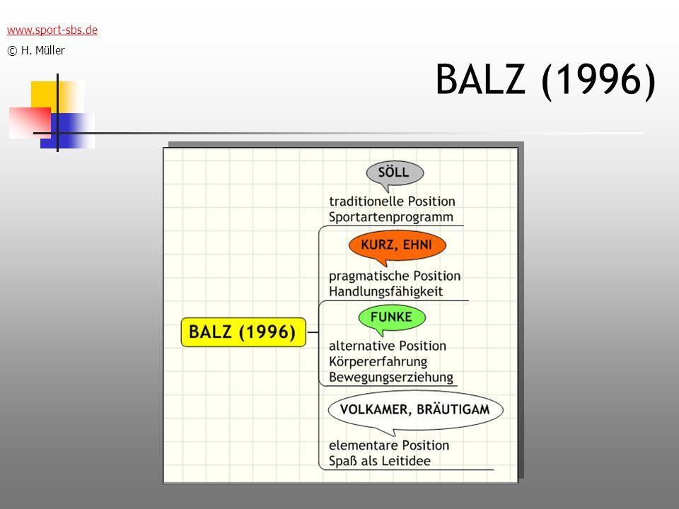 www.sport-sbs.de © H. Müller BALZ (1996)