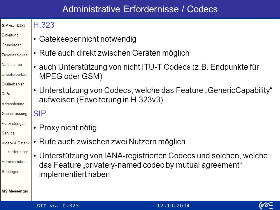 Administrative Erfordernisse / Codecs