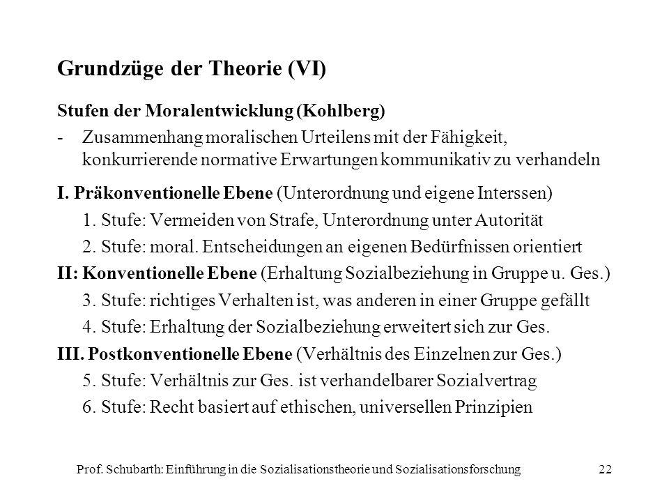 Grundzüge der Theorie (VI)