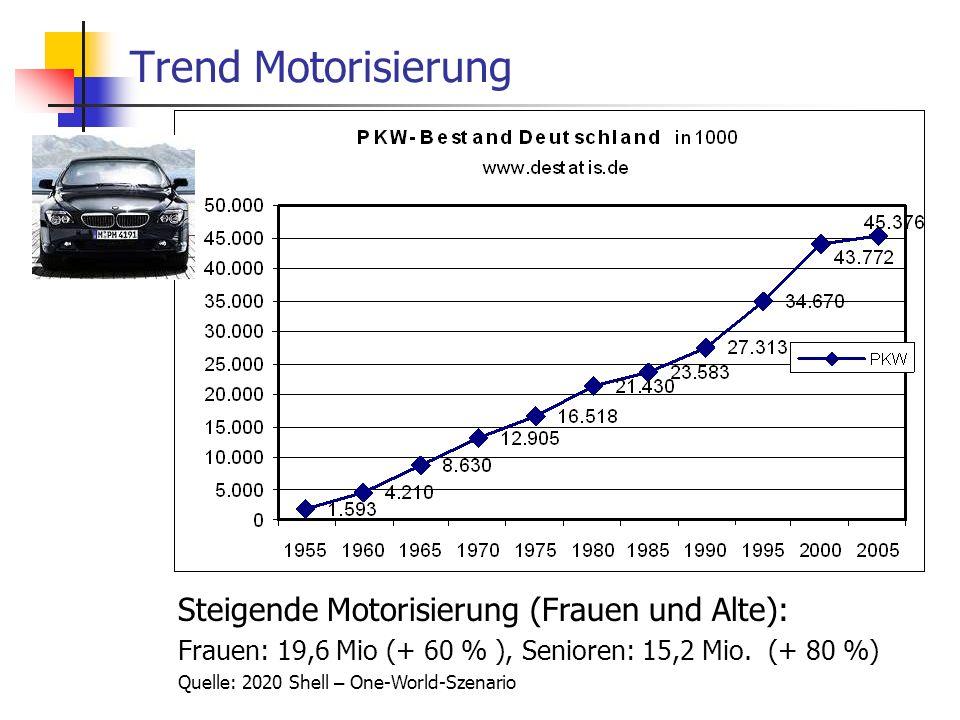Trend Motorisierung Steigende Motorisierung (Frauen und Alte):