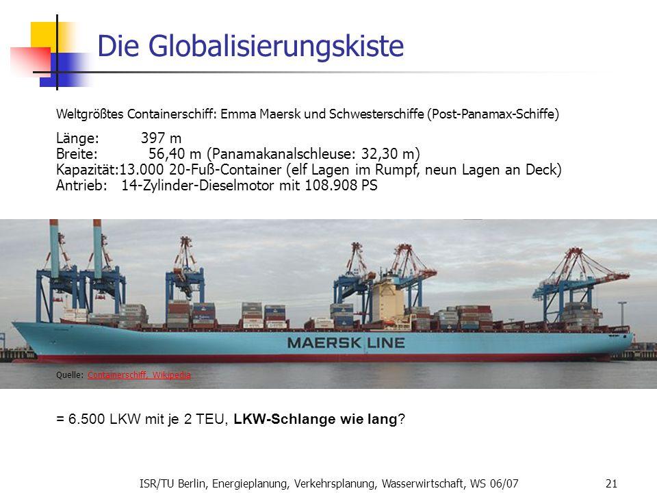 Die Globalisierungskiste