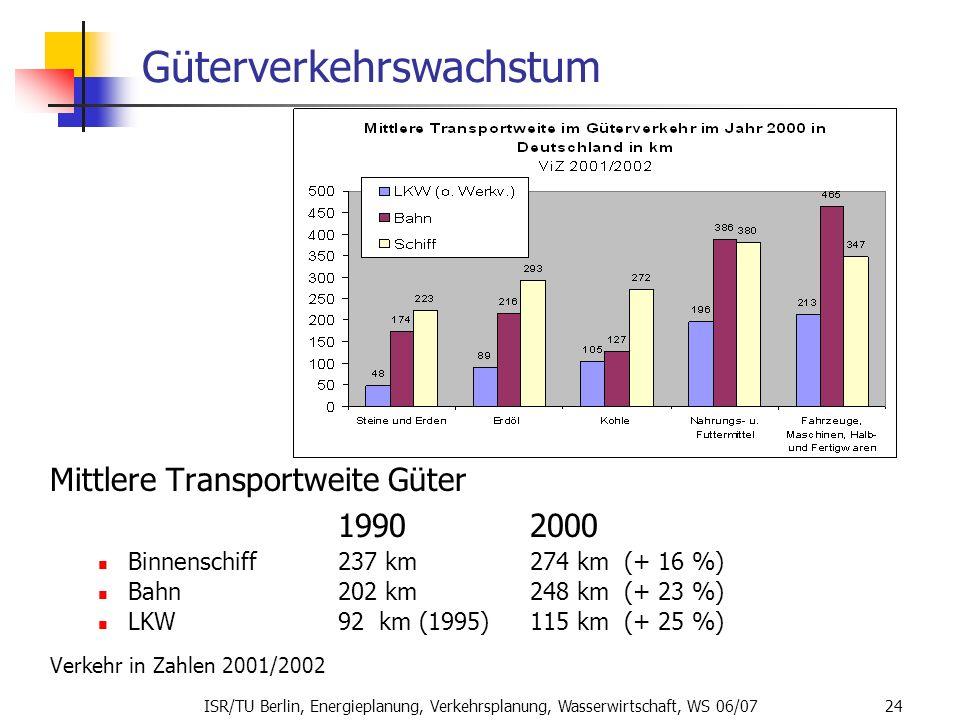 Güterverkehrswachstum