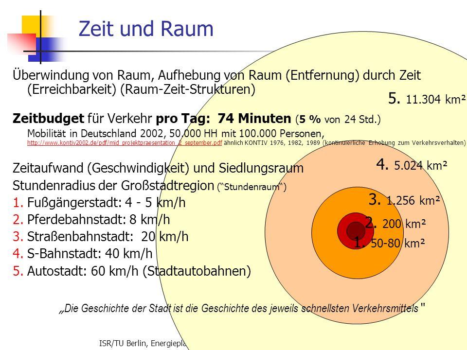 Zeit und Raum 5. 11.304 km² 4. 5.024 km² 3. 1.256 km² 2. 200 km²