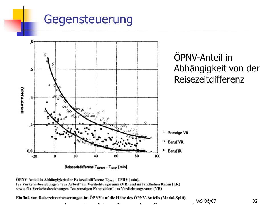 Gegensteuerung ÖPNV-Anteil in Abhängigkeit von der Reisezeitdifferenz