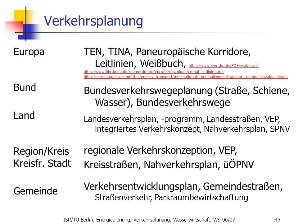 Verkehrsplanung TEN, TINA, Paneuropäische Korridore, Leitlinien, Weißbuch, http://www.ioer.de/ptc/PDF/zwiber.pdf.