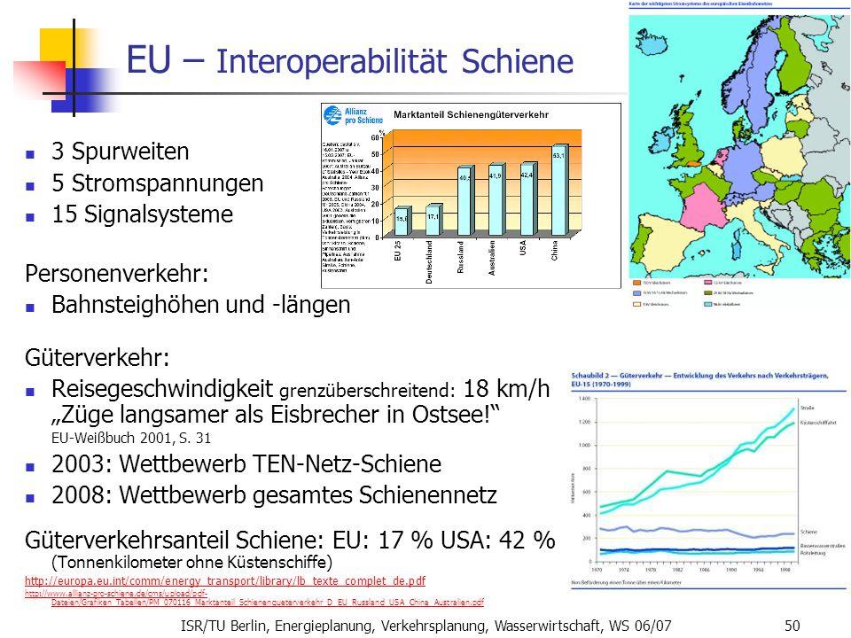 EU – Interoperabilität Schiene