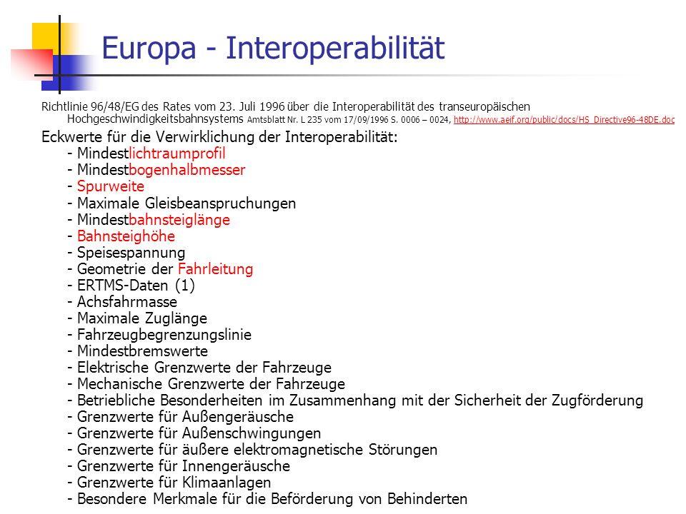 Europa - Interoperabilität