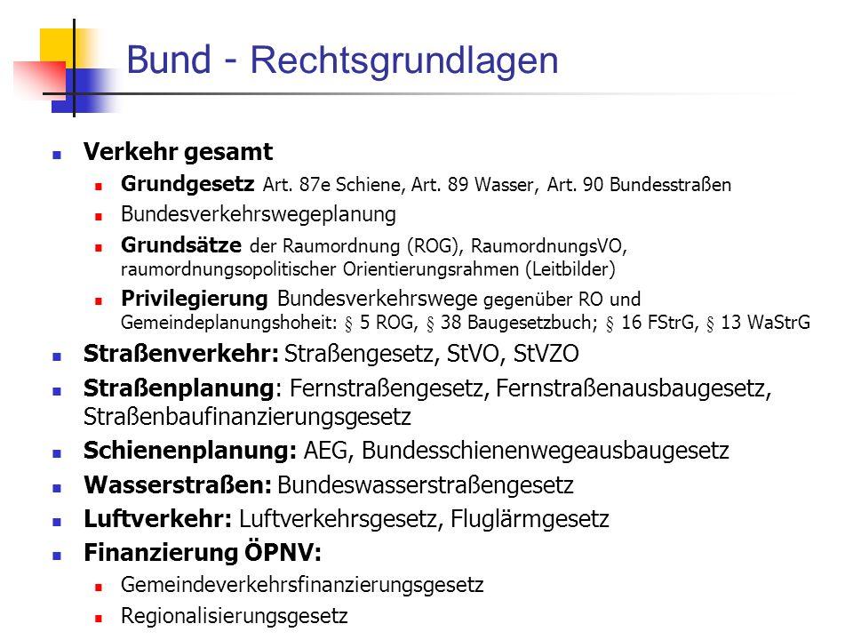 Bund - Rechtsgrundlagen