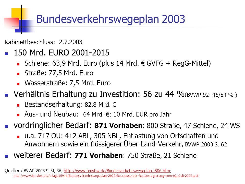 Bundesverkehrswegeplan 2003