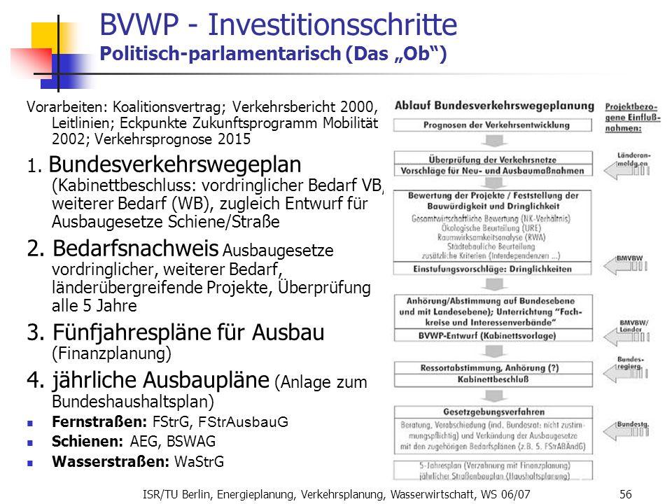 """BVWP - Investitionsschritte Politisch-parlamentarisch (Das """"Ob )"""