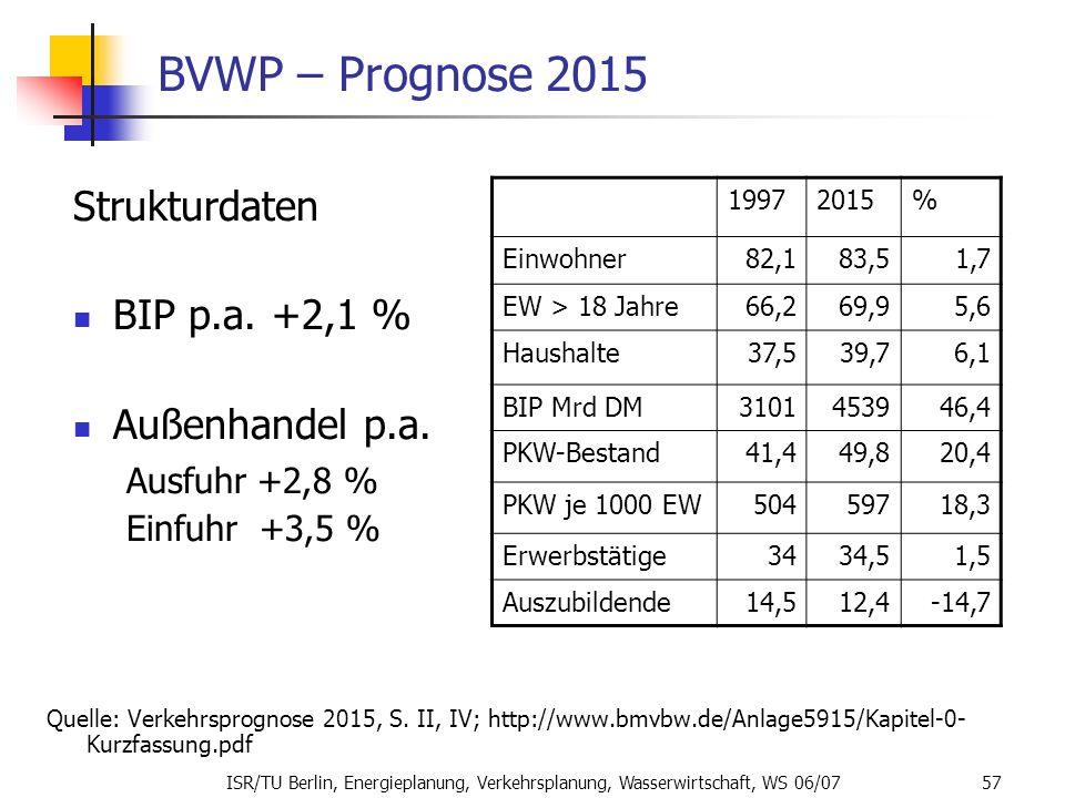 BVWP – Prognose 2015 Strukturdaten BIP p.a. +2,1 % Außenhandel p.a.