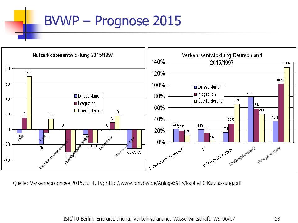 BVWP – Prognose 2015 Verkehrsleistung: in Mrd. Personenkilometern bzw. Mrd. tkm.