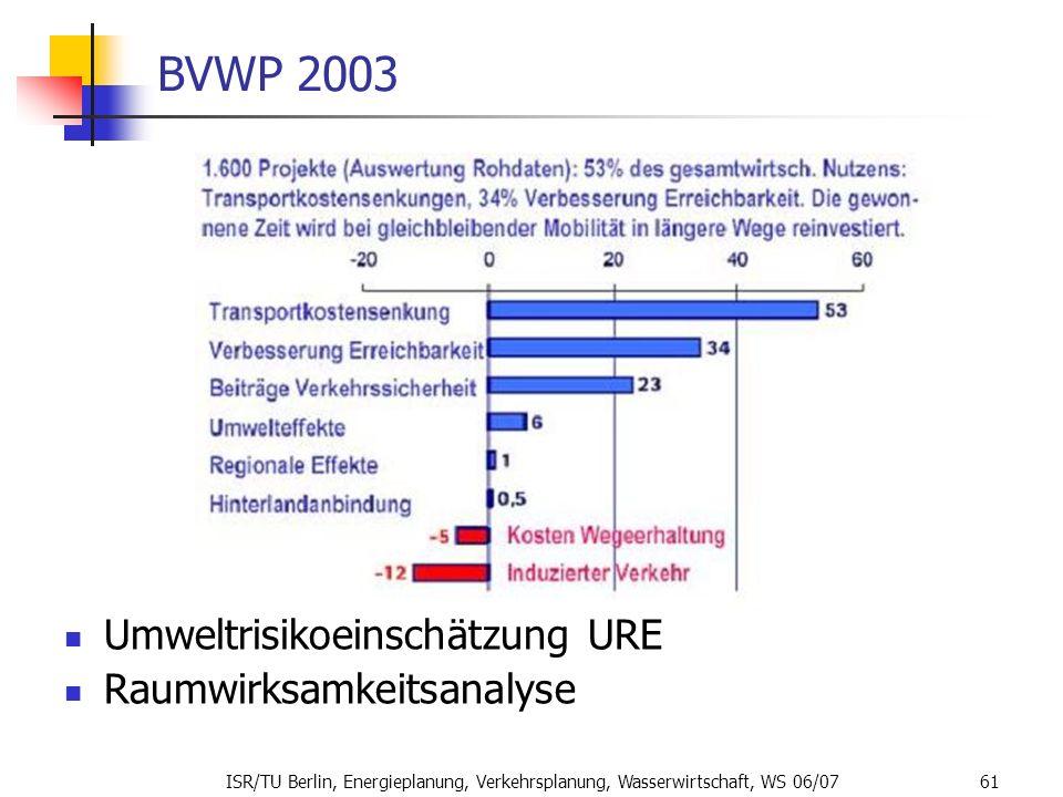 BVWP 2003 Umweltrisikoeinschätzung URE Raumwirksamkeitsanalyse