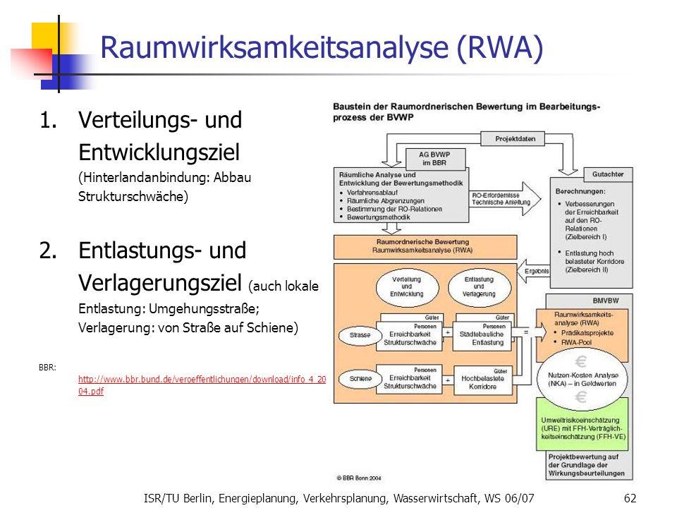 Raumwirksamkeitsanalyse (RWA)