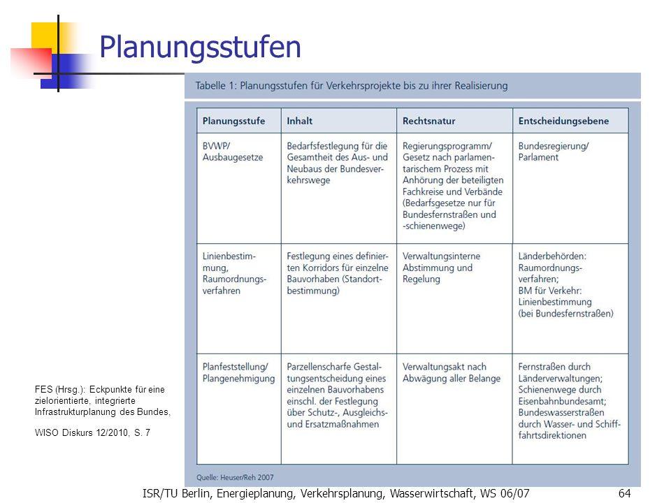 Planungsstufen FES (Hrsg.): Eckpunkte für eine zielorientierte, integrierte Infrastrukturplanung des Bundes, WISO Diskurs 12/2010, S. 7.