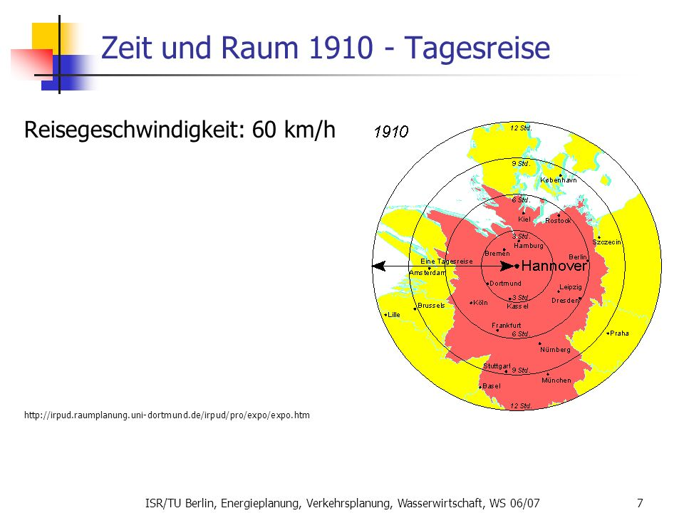 Zeit und Raum 1910 - Tagesreise