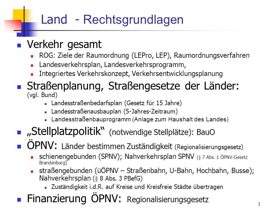 Land - Rechtsgrundlagen