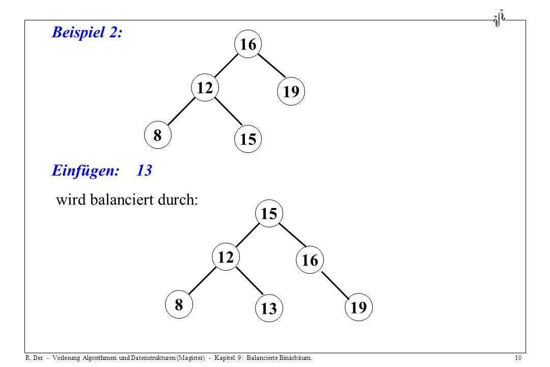 Beispiel 2: 16. 19. 8. 12. 15. Einfügen: 13. wird balanciert durch: 16. 15. 19. 8. 12. 13.