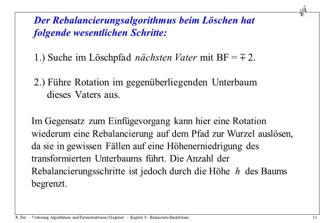 Der Rebalancierungsalgorithmus beim Löschen hat folgende wesentlichen Schritte: 1.) Suche im Löschpfad nächsten Vater mit BF =  2. 2.) Führe Rotation im gegenüberliegenden Unterbaum dieses Vaters aus.