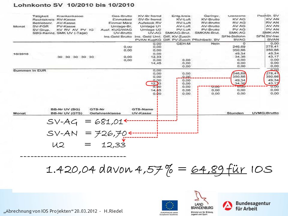 SV-AG = 681,01 SV-AN = 726,70 U2 = 12,33 -------------------------------- 1.420,04 davon 4,57 % = 64,89 für IOS