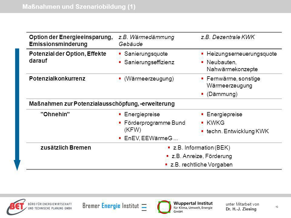Maßnahmen und Szenariobildung (1)