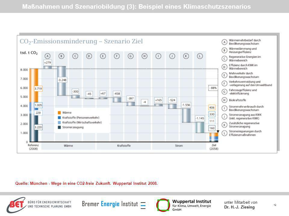 Maßnahmen und Szenariobildung (3): Beispiel eines Klimaschutzszenarios