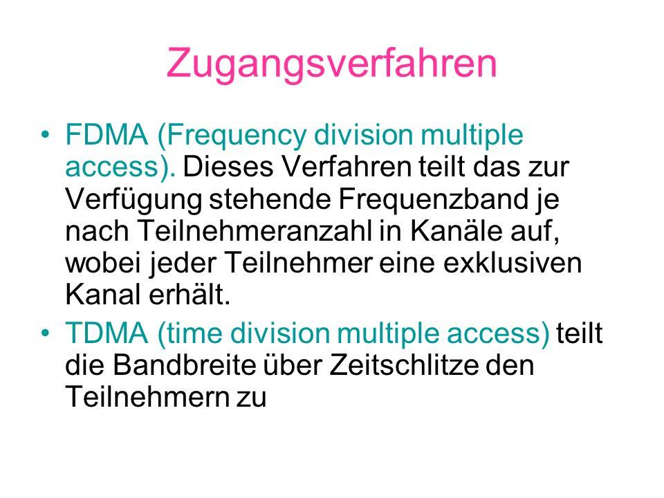 Zugangsverfahren