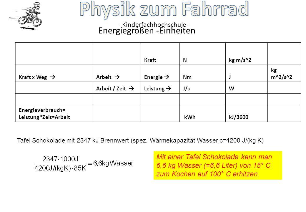 Energiegrößen -Einheiten