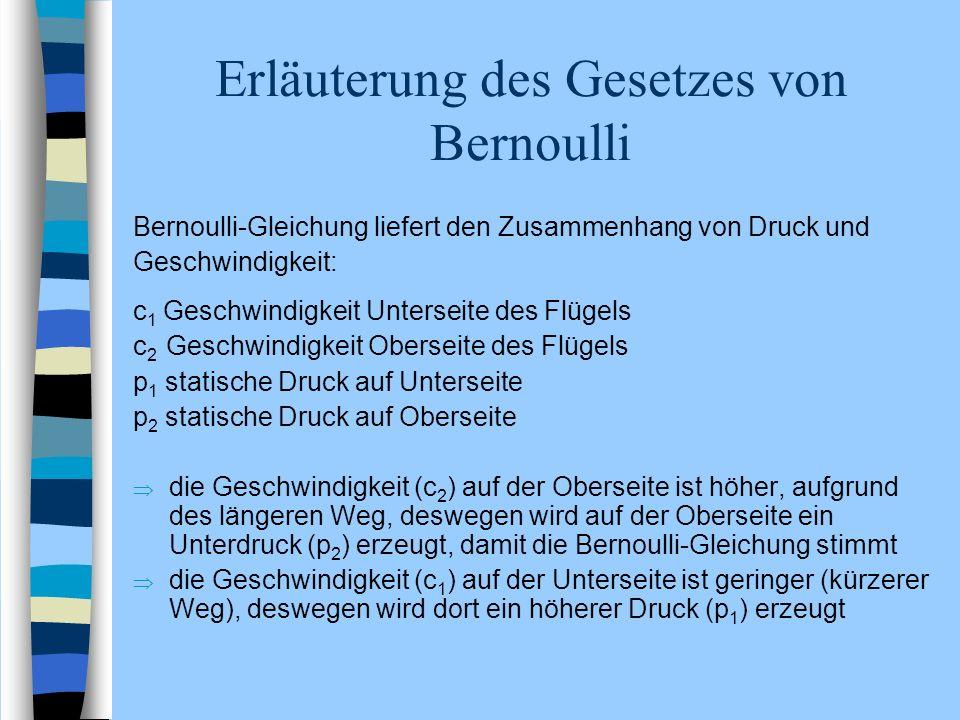 Erläuterung des Gesetzes von Bernoulli