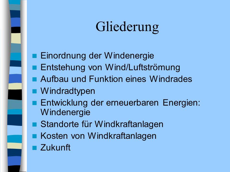 Gliederung Einordnung der Windenergie Entstehung von Wind/Luftströmung