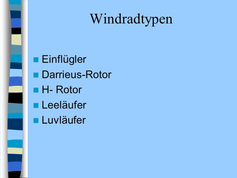 Windradtypen Einflügler Darrieus-Rotor H- Rotor Leeläufer Luvläufer